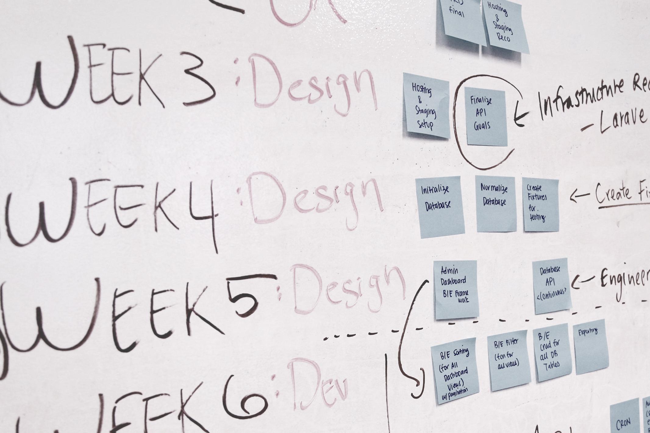 process-plan