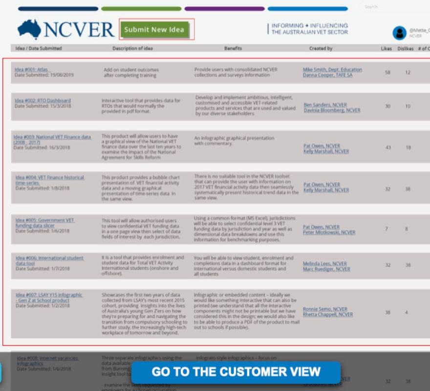 NCVER Design Sprint - More Space For Light